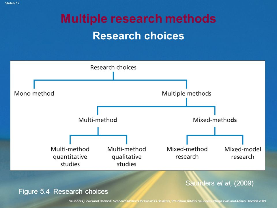 Multiple research methods
