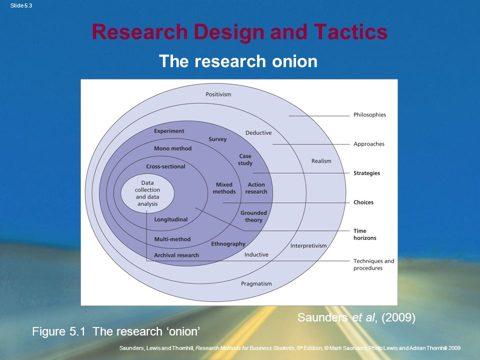 Research Design and Tactics