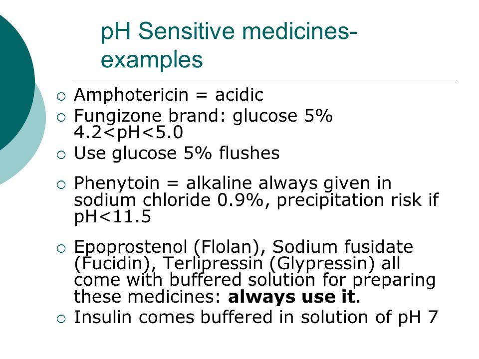 pH Sensitive medicines- examples