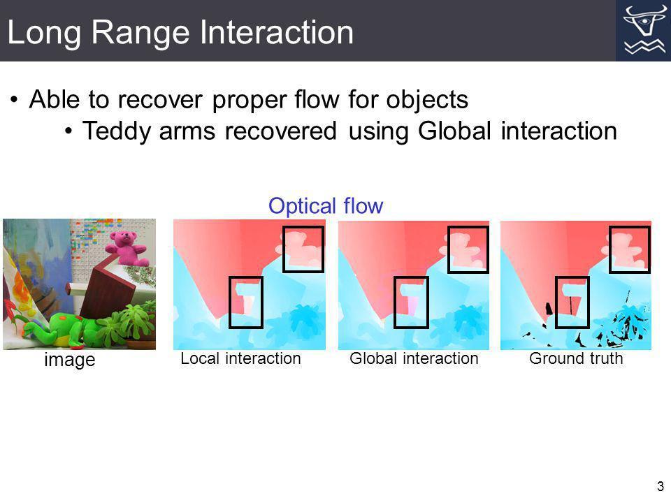 Long Range Interaction