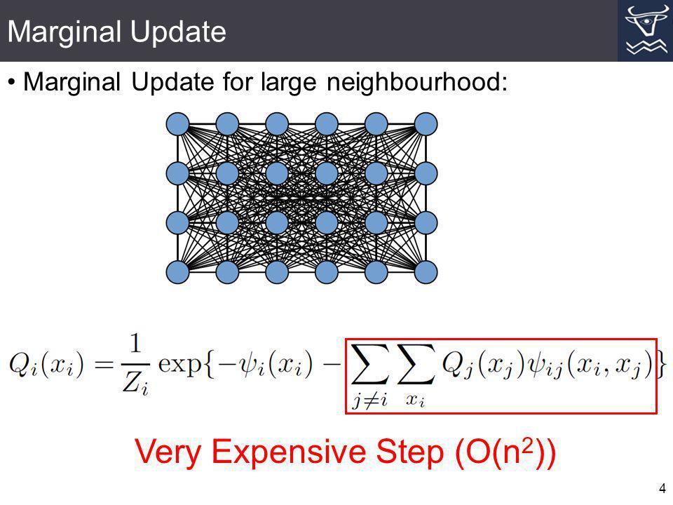 Very Expensive Step (O(n2))
