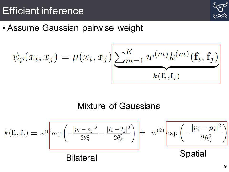 Efficient inference Assume Gaussian pairwise weight
