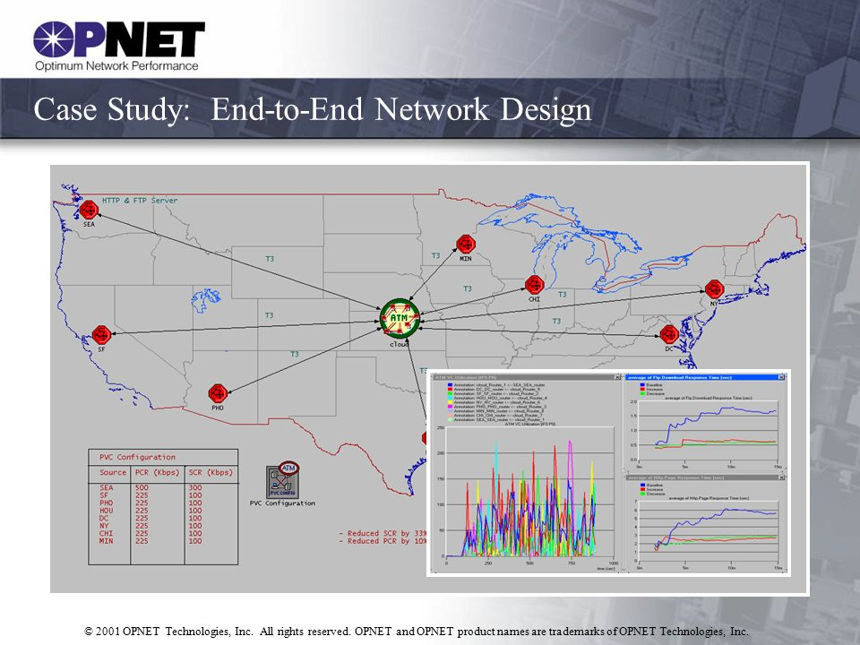 Cost Effective Network Design     SlideShare