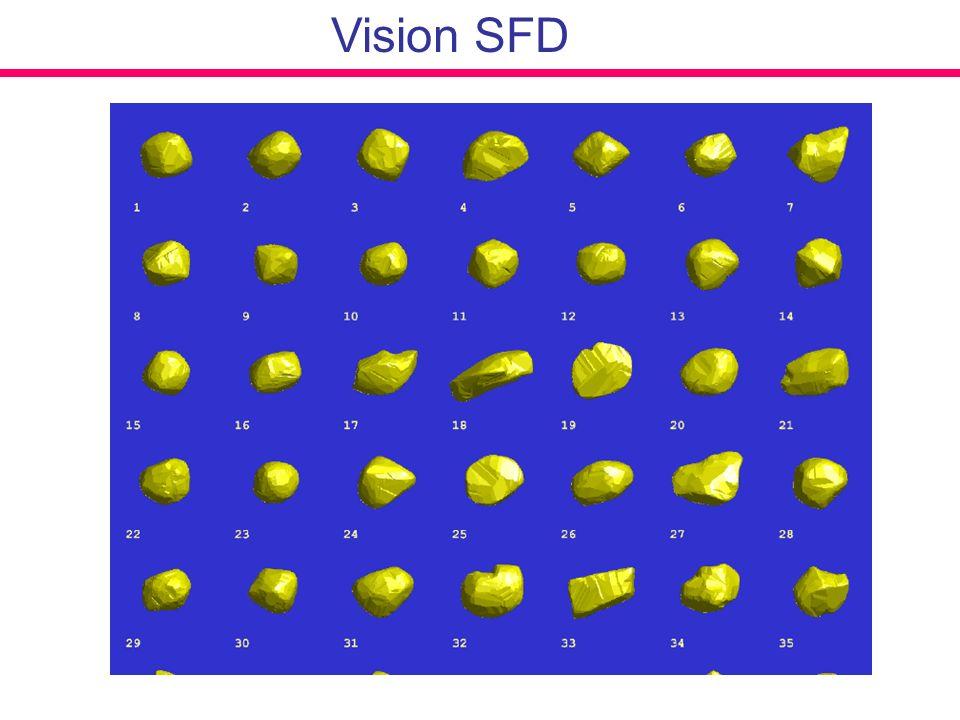 Vision SFD