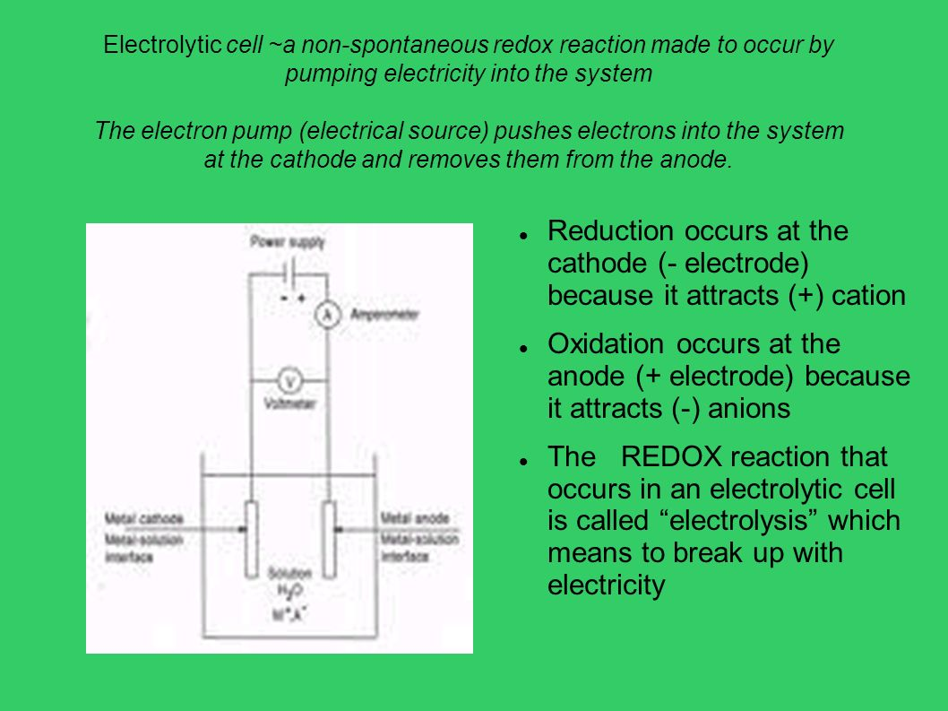 REDOX REACTIONS & ELECTROCHEMISTRY - ppt video online download