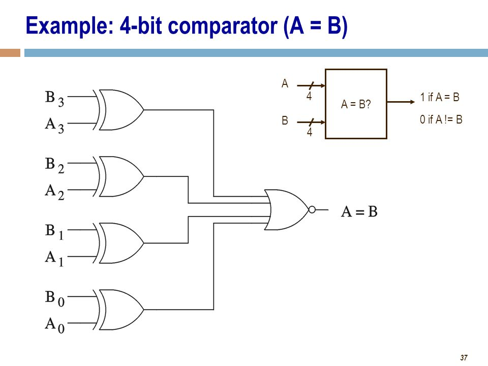Ece 545 digital system design with vhdl lecture 3 ppt for 1 bit comparator truth table