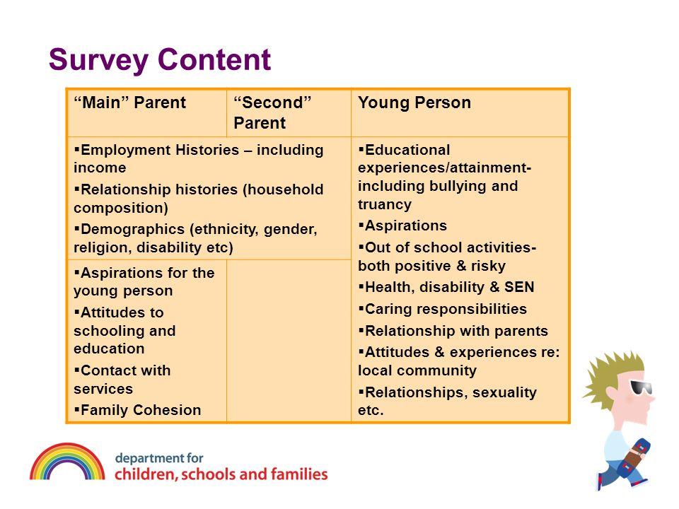 Survey Content Main Parent Second Parent Young Person