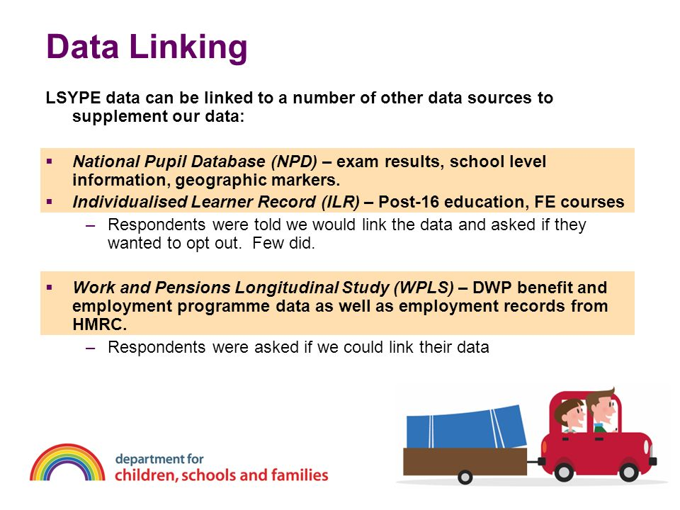 Data LinkingLSYPE data can be linked to a number of other data sources to supplement our data: