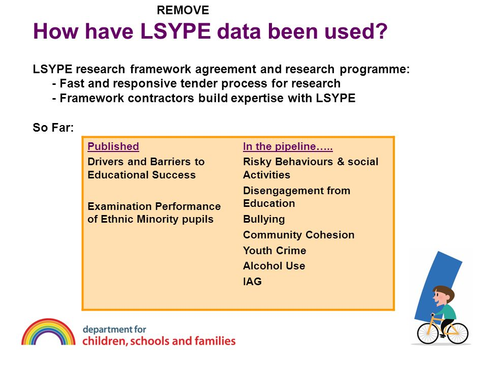 How have LSYPE data been used