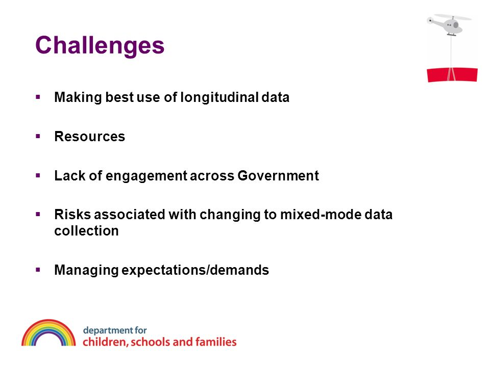 Challenges Making best use of longitudinal data Resources