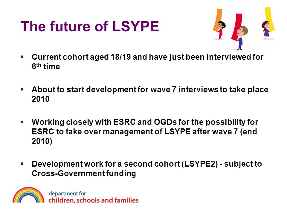 The future of LSYPE Current cohort aged 18/19 and have just been interviewed for 6th time.