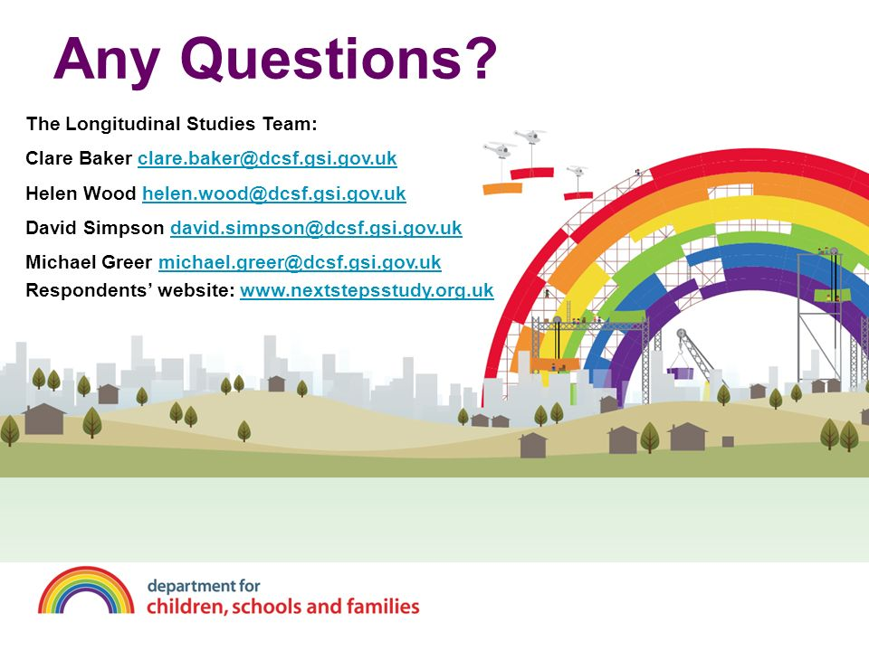 Any Questions The Longitudinal Studies Team:
