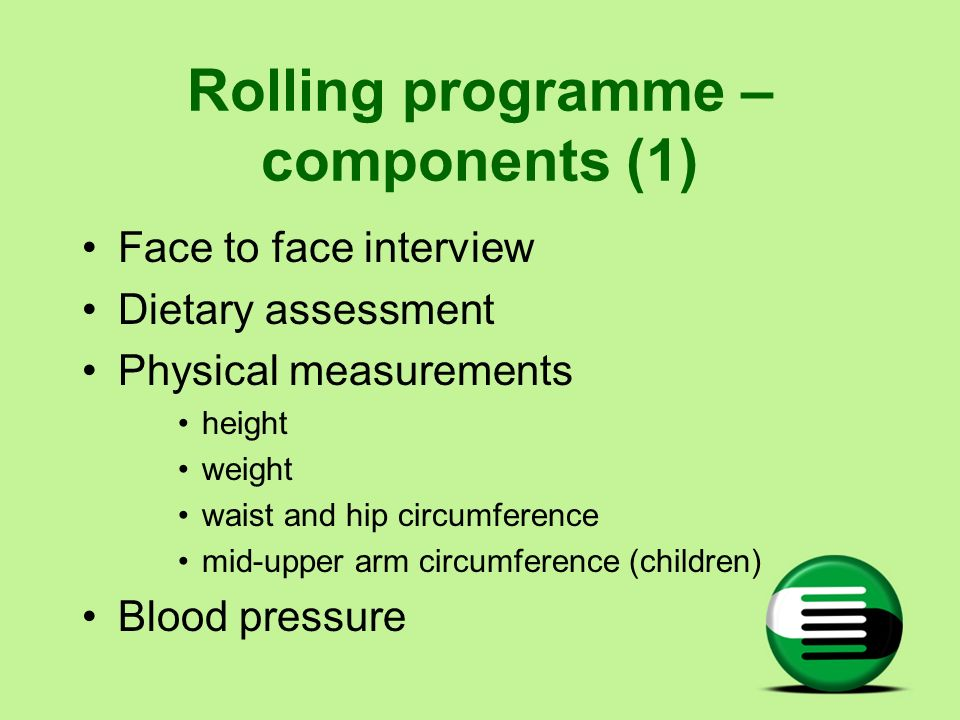 Rolling programme – components (1)