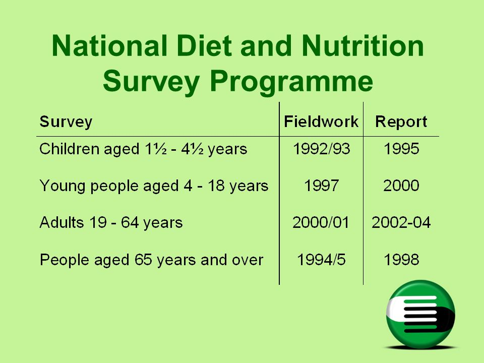 National Diet and Nutrition Survey Programme