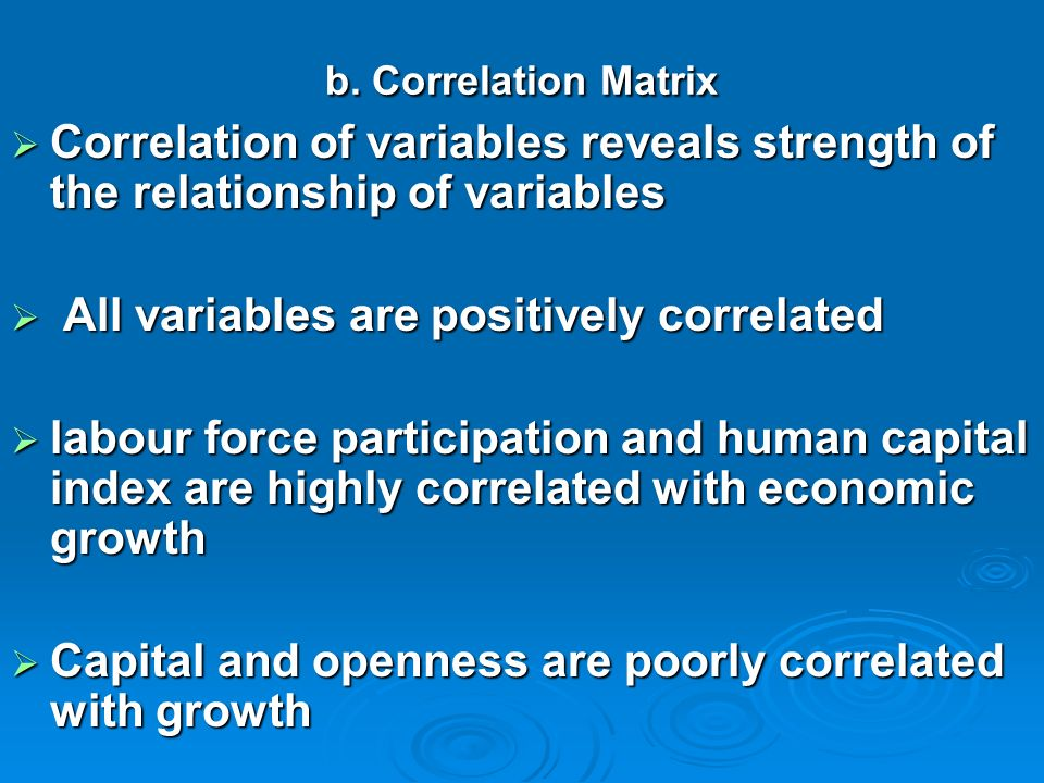 All variables are positively correlated