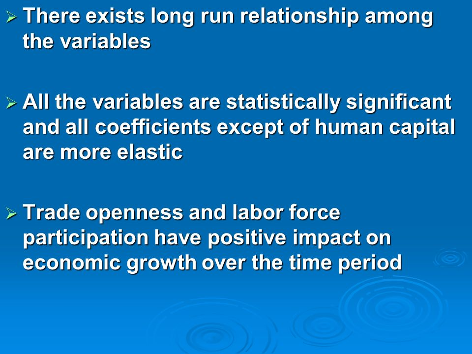 There exists long run relationship among the variables