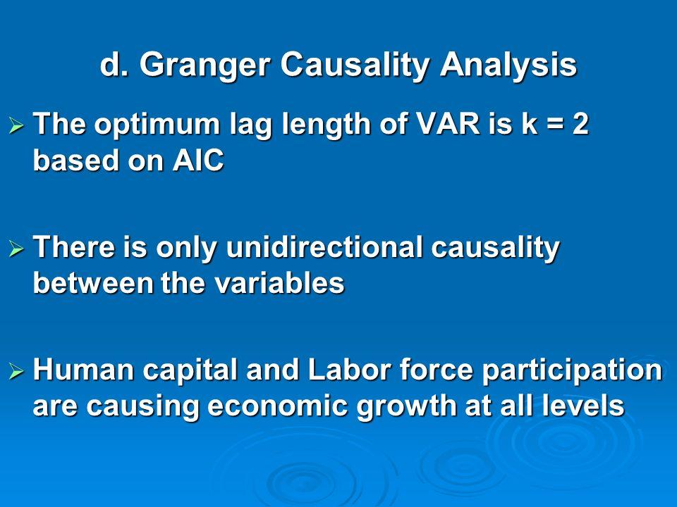 d. Granger Causality Analysis