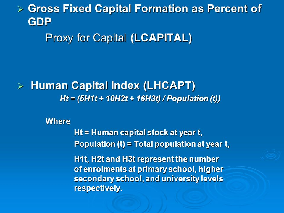 Gross Fixed Capital Formation as Percent of GDP