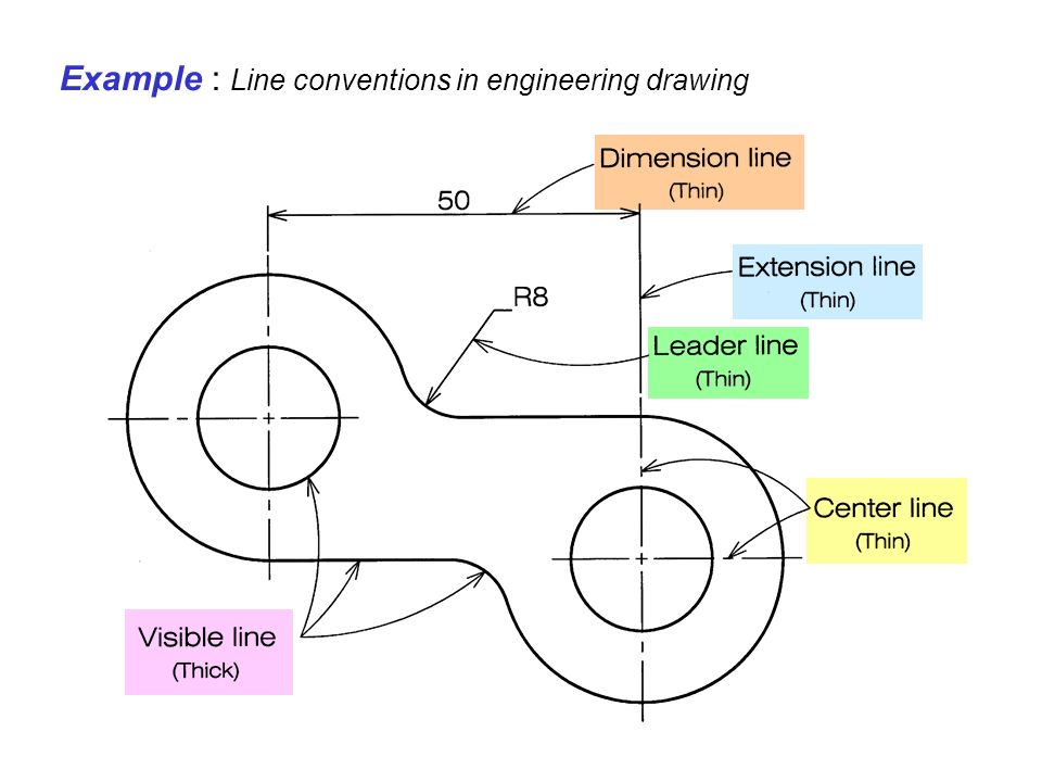 Drawing Lines Engineering : Geometric symbols ppt download