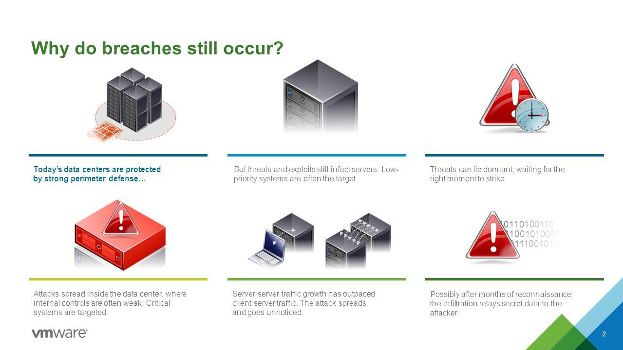 Why do breaches still occur