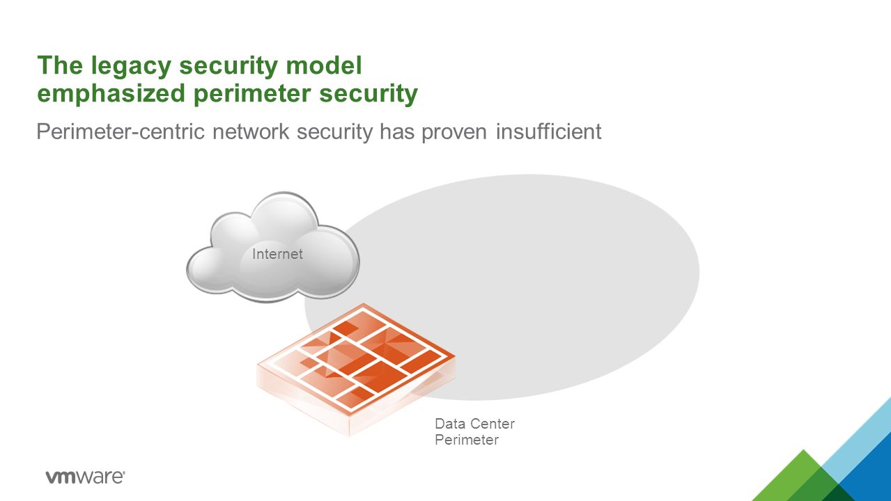 The legacy security model emphasized perimeter security