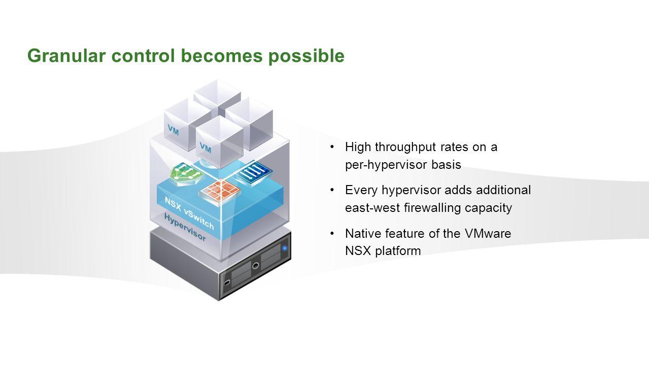 Granular control becomes possible