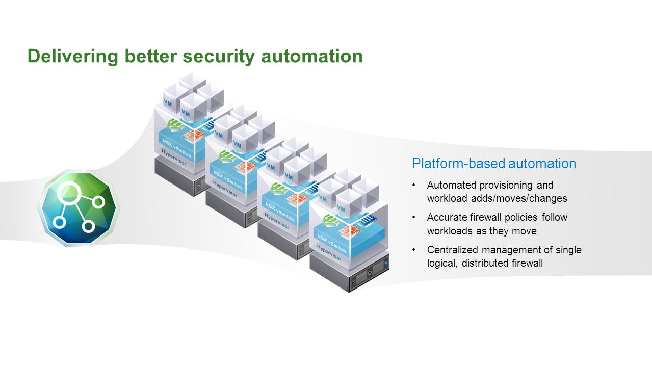 Delivering better security automation