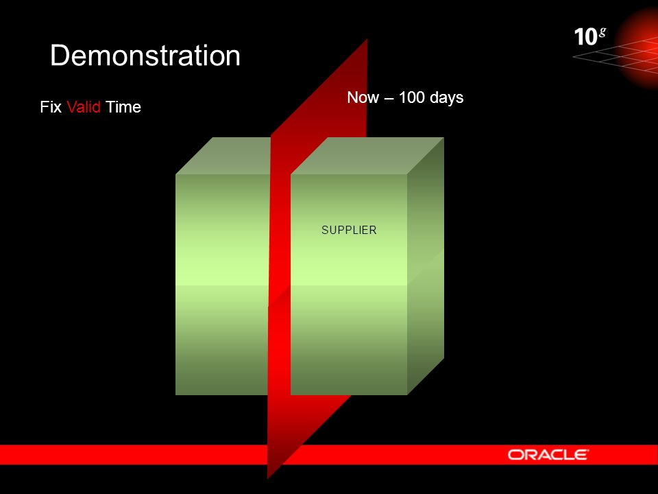 Demonstration Now – 100 days Fix Valid Time SUPPLIER