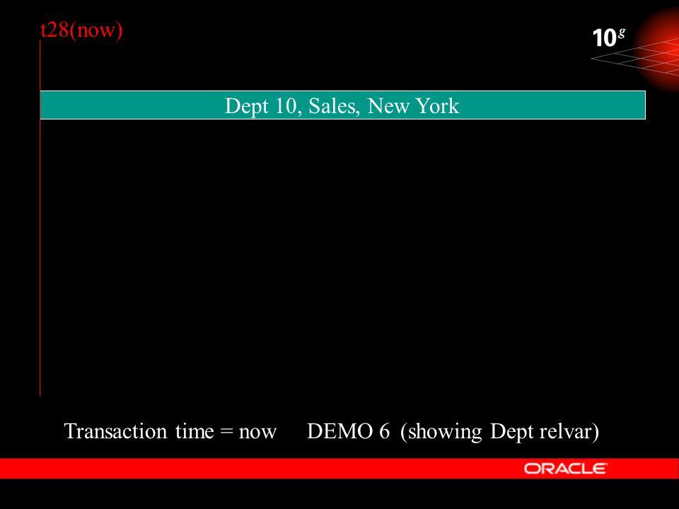 t28(now) Dept 10, Sales, New York Transaction time = now DEMO 6 (showing Dept relvar)