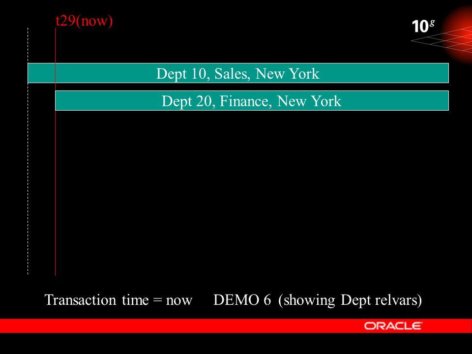 t29(now) Dept 10, Sales, New York. Dept 20, Finance, New York.