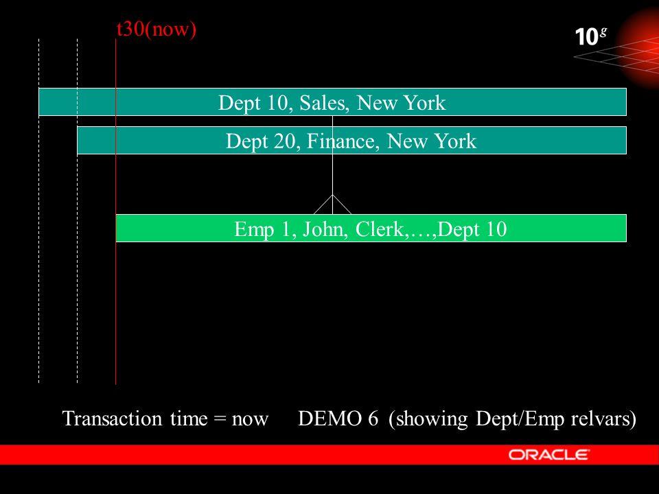 t30(now) Dept 10, Sales, New York. Dept 20, Finance, New York. Emp 1, John, Clerk,…,Dept 10. Transaction time = now.