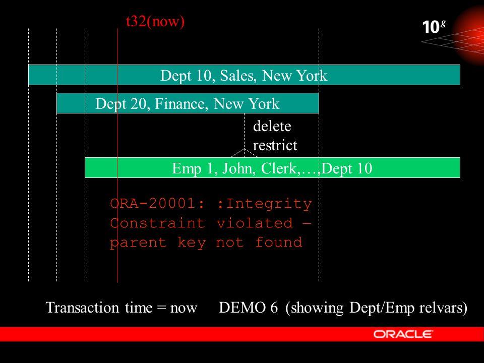 t32(now) Dept 10, Sales, New York. Dept 20, Finance, New York. delete. restrict. Emp 1, John, Clerk,…,Dept 10.