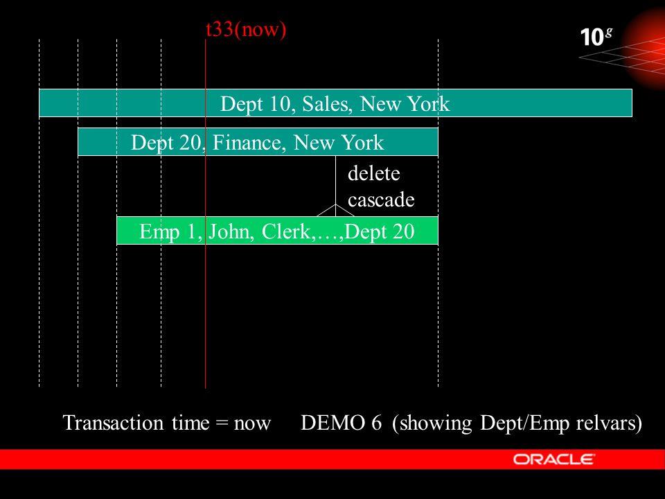 t33(now) Dept 10, Sales, New York. Dept 20, Finance, New York. delete. cascade. Emp 1, John, Clerk,…,Dept 20.