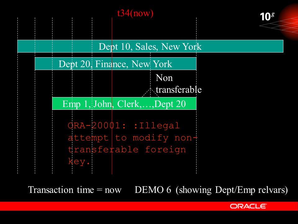 t34(now) Dept 10, Sales, New York. Dept 20, Finance, New York. Non. transferable. Emp 1, John, Clerk,…,Dept 20.