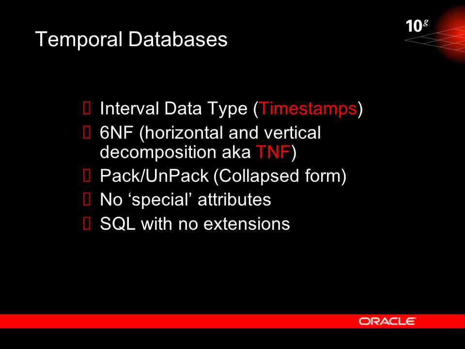 Temporal Databases Interval Data Type (Timestamps)