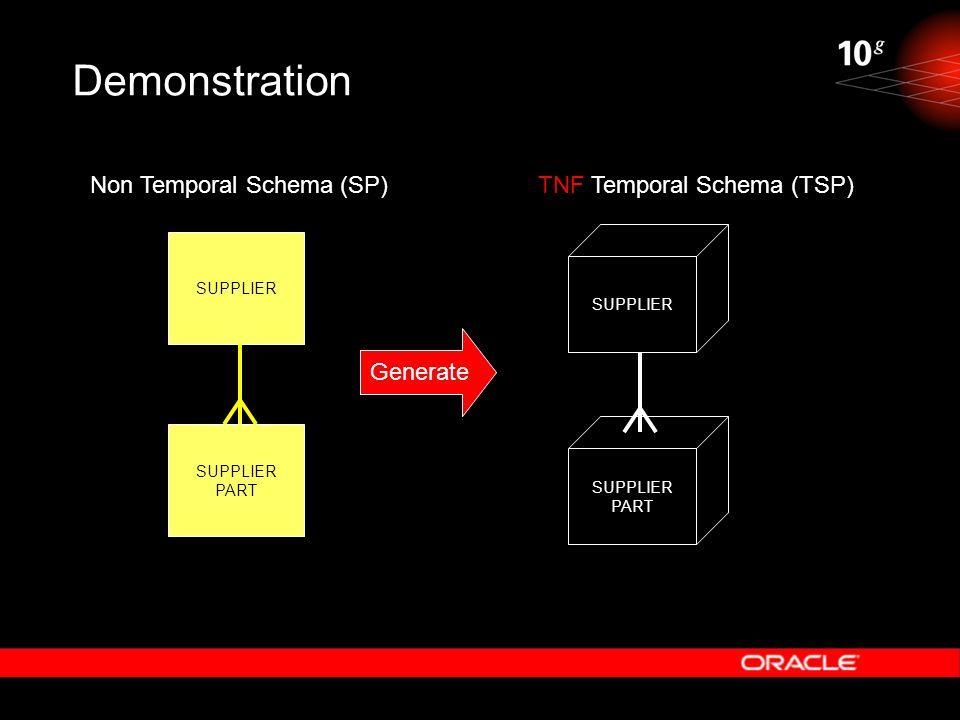 Demonstration Non Temporal Schema (SP) TNF Temporal Schema (TSP)