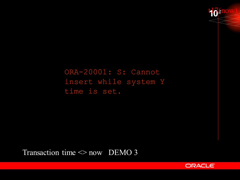 t17(now) ORA-20001: S: Cannot insert while system Y time is set. Transaction time <> now DEMO 3