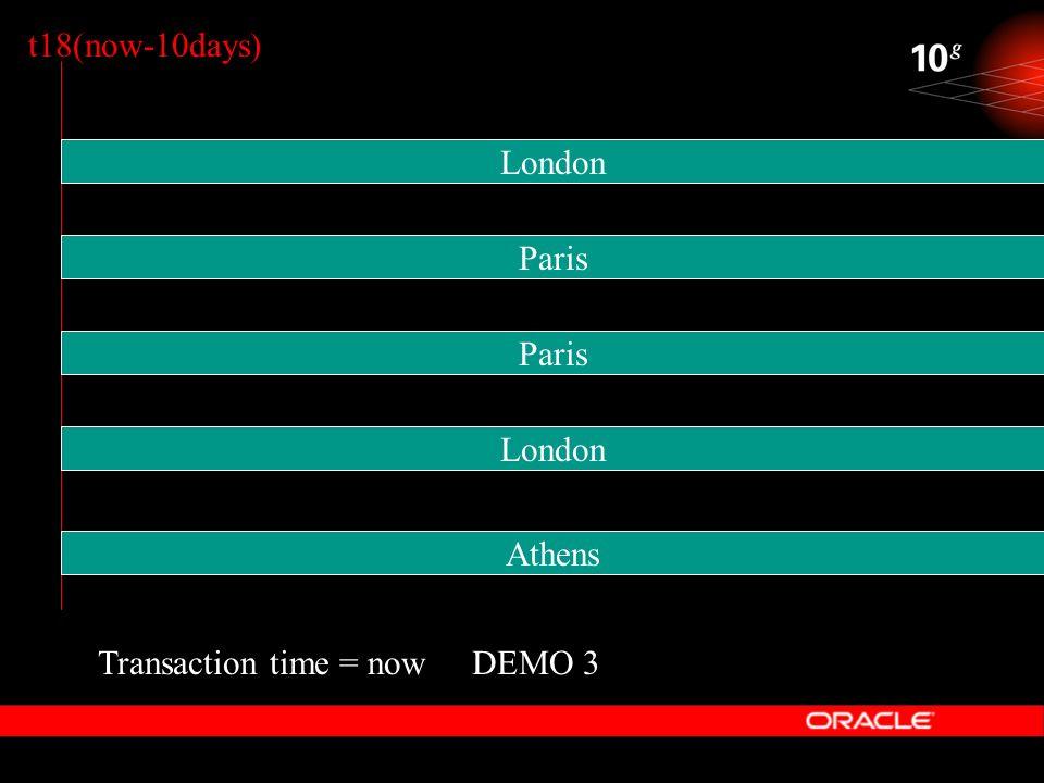 t18(now-10days) London Paris Paris London Athens Transaction time = now DEMO 3