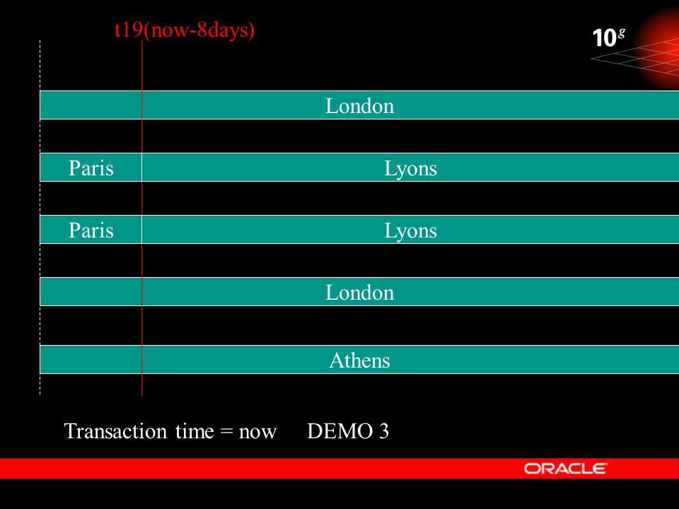 t19(now-8days) London Paris Lyons Paris Lyons London Athens Transaction time = now DEMO 3