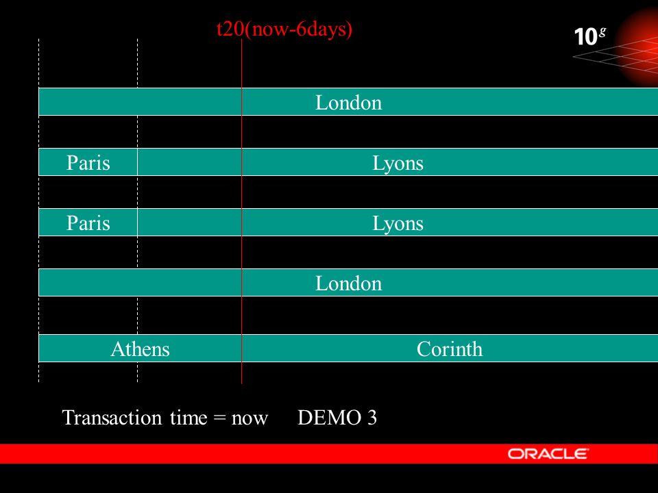 t20(now-6days) London Paris Lyons Paris Lyons London Athens Corinth Transaction time = now DEMO 3