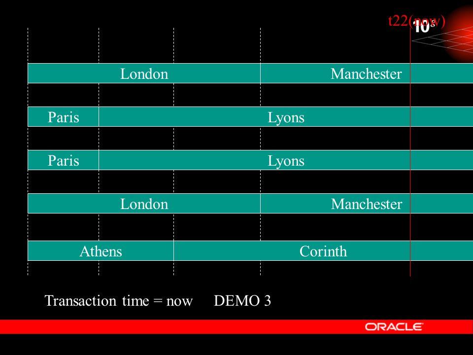 t22(now) London. Manchester. Paris. Lyons. Paris. Lyons. London. Manchester. Athens. Corinth.