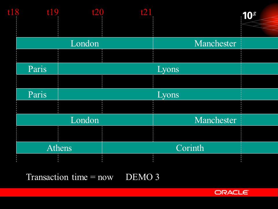 t18 t19. t20. t21. London. Manchester. Paris. Lyons. Paris. Lyons. London. Manchester. Athens.