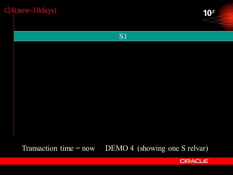 t24(now-10days) S1 Transaction time = now DEMO 4 (showing one S relvar)