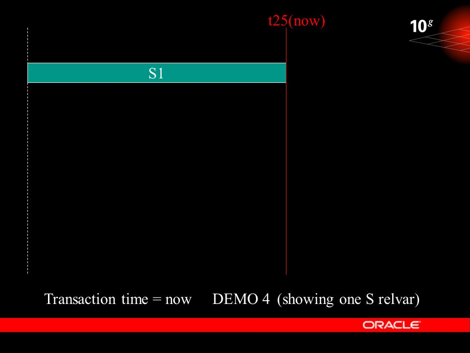 t25(now) S1 Transaction time = now DEMO 4 (showing one S relvar)