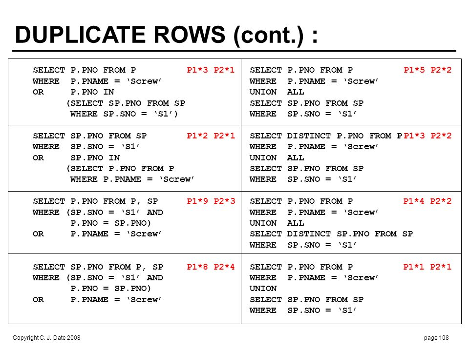 DUPLICATE ROWS (cont.) :