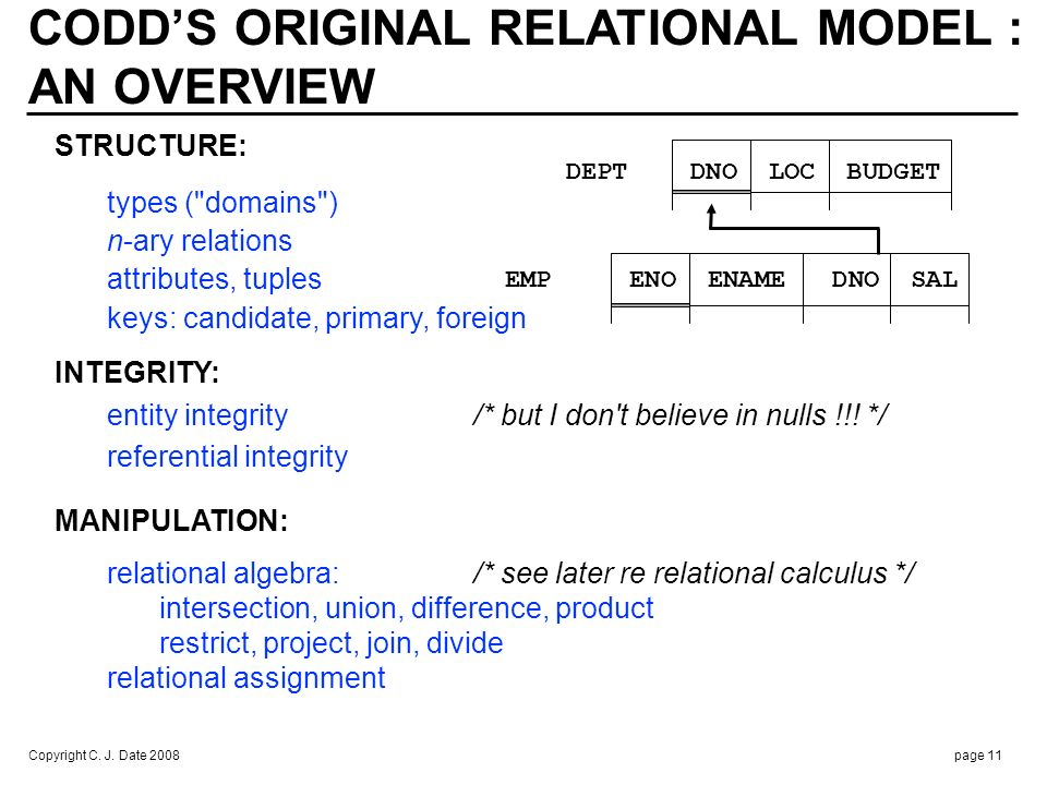 CODD'S ORIGINAL RELATIONAL ALGEBRA : AN OVERVIEW
