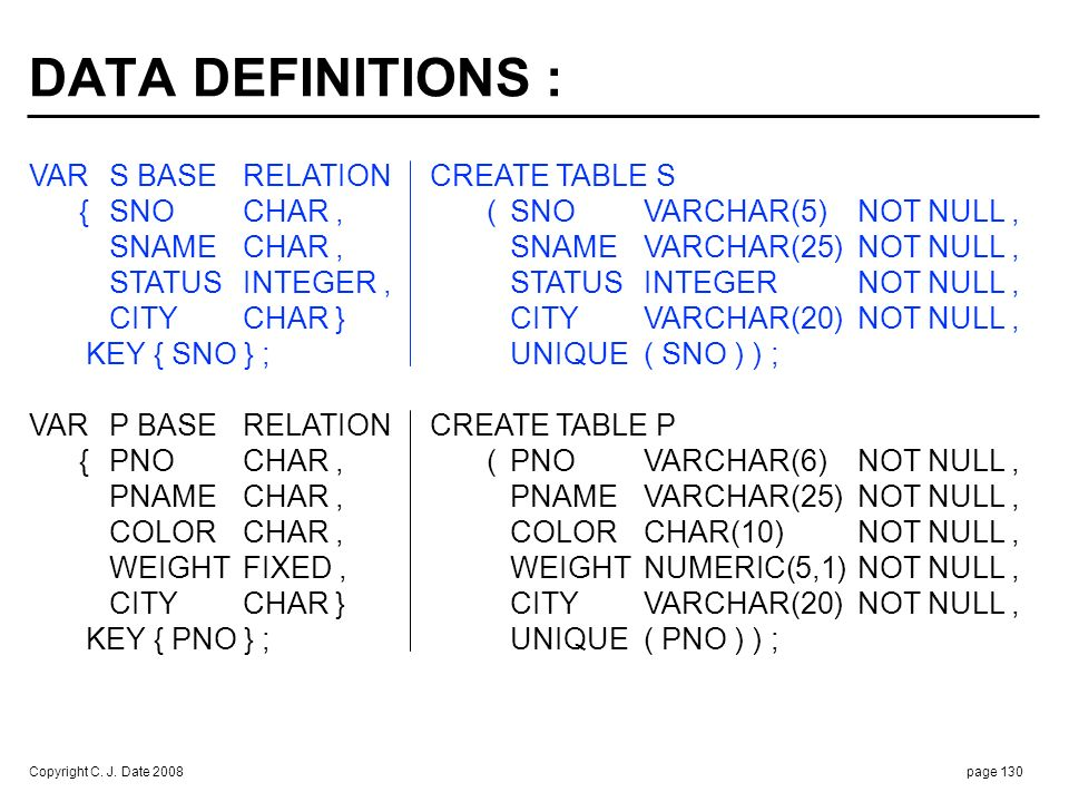 VAR SP BASE RELATION CREATE TABLE SP