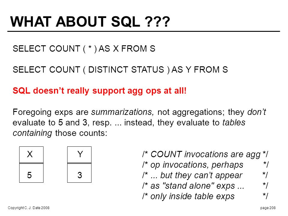 IN OTHER WORDS : Aggregation is treated in SQL as a special case of