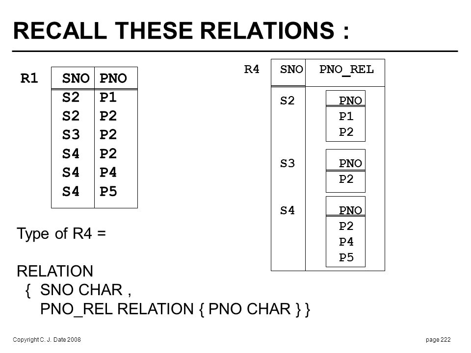 GROUP AND UNGROUP : R1 GROUP ( { PNO } AS PNO_REL ) : gives R4