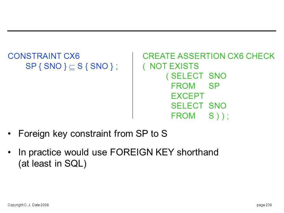 DATABASE CONSTRAINTS IN SQL :